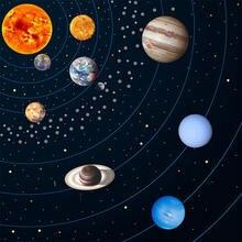 Светится в темноте планеты звезды созвездия солнечная система