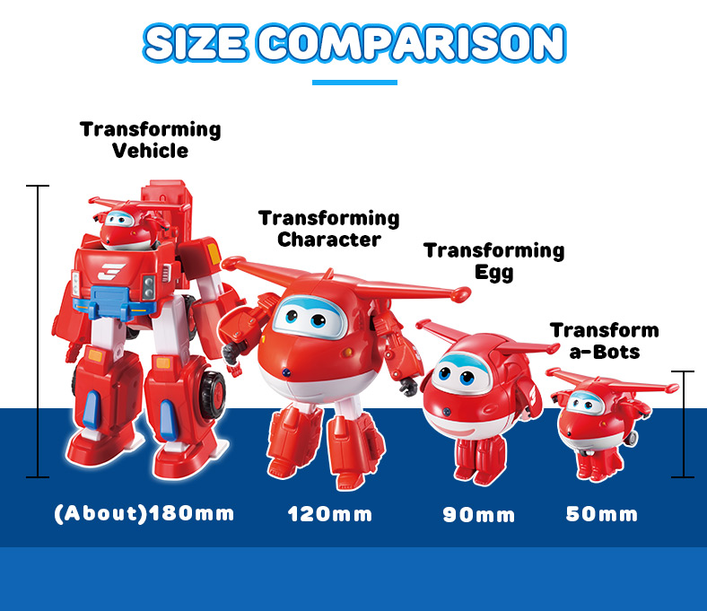 Super Wings Transforming 5 inch Airplane Robots 16