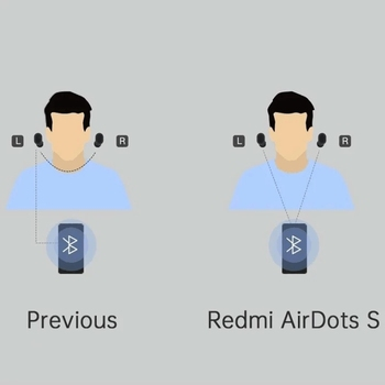2020 original Xiaomi Airdots 2 TWS Bluetooth Earphone Stereo bass BT 5.0 headphones With Mic Handsfree Earbuds AI Control Redmi 2