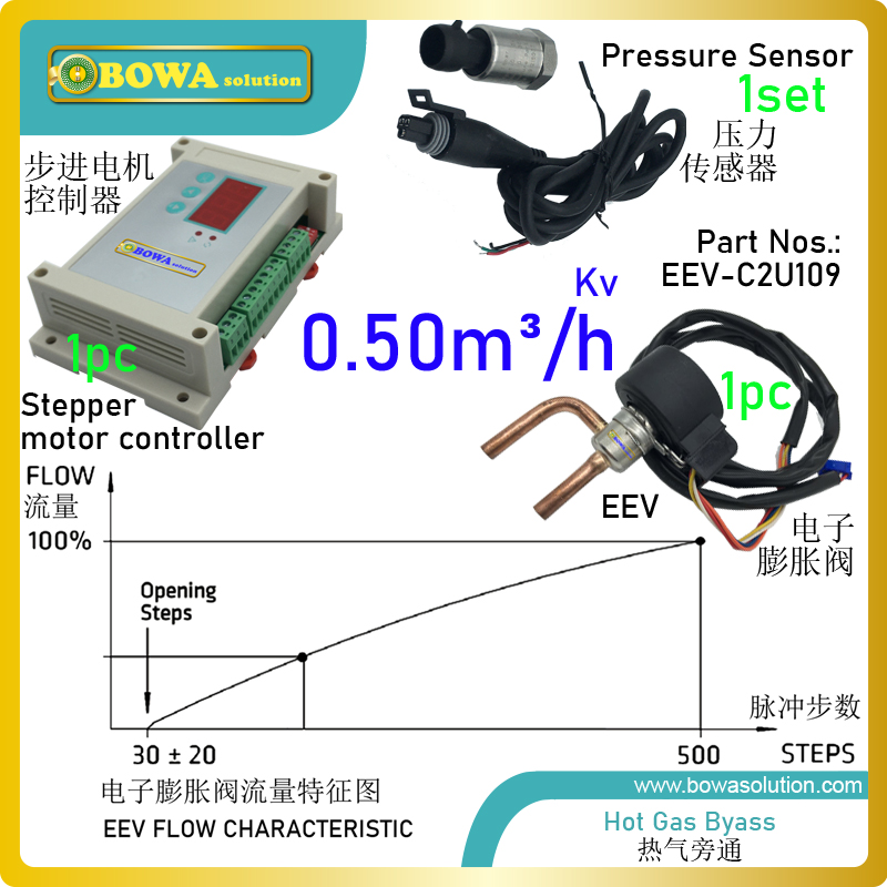 0.5m3/h universal electronic capacity regulator (hot gas bypass) is compatible with all refrigerant constant speed compressors