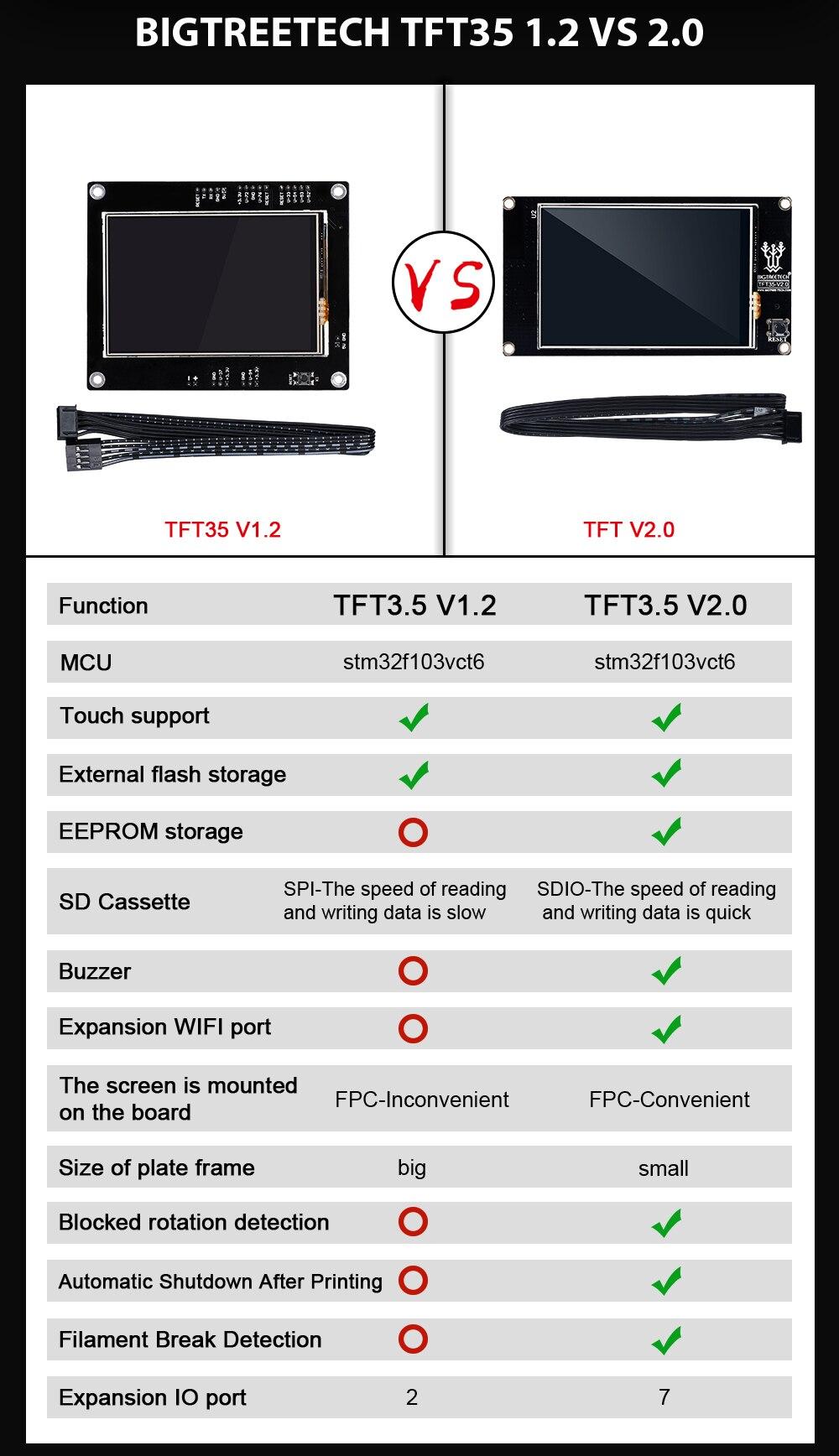 sensível ao toque vs mks gen l peças de impressora 3d