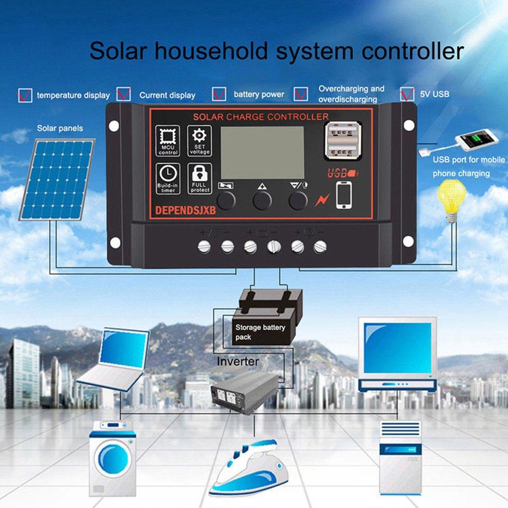 Dual USB 40//50//60A Amp 12V//24V Solar Panel Charge Controller Battery Regulator