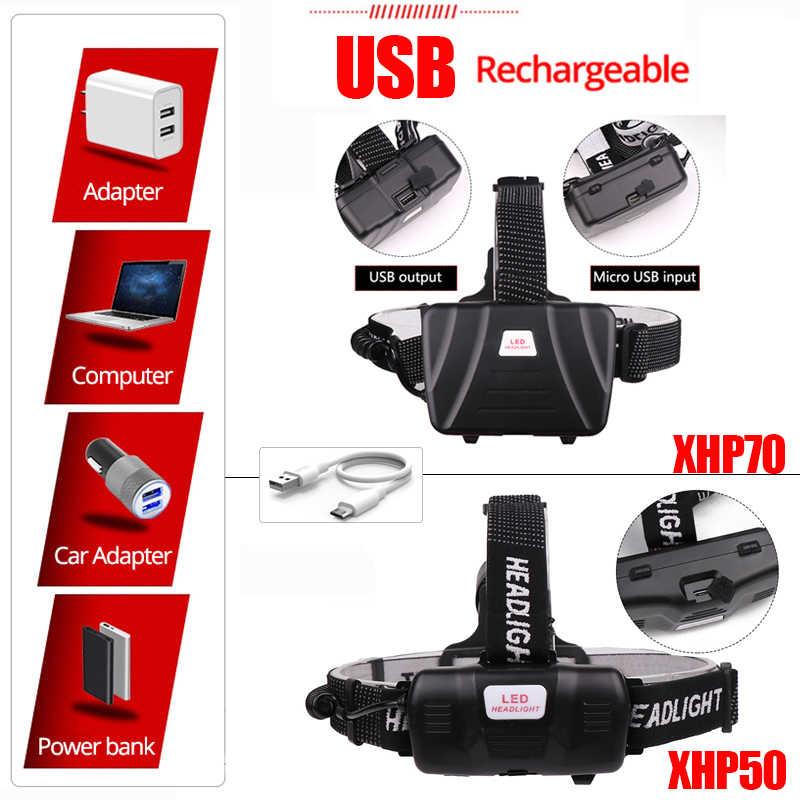 Mächtigsten XHP70.2 USB LED Scheinwerfer scheinwerfer XHP70 Kopf Lampe Power Taschenlampe kopf licht Beste Für Camping, angeln