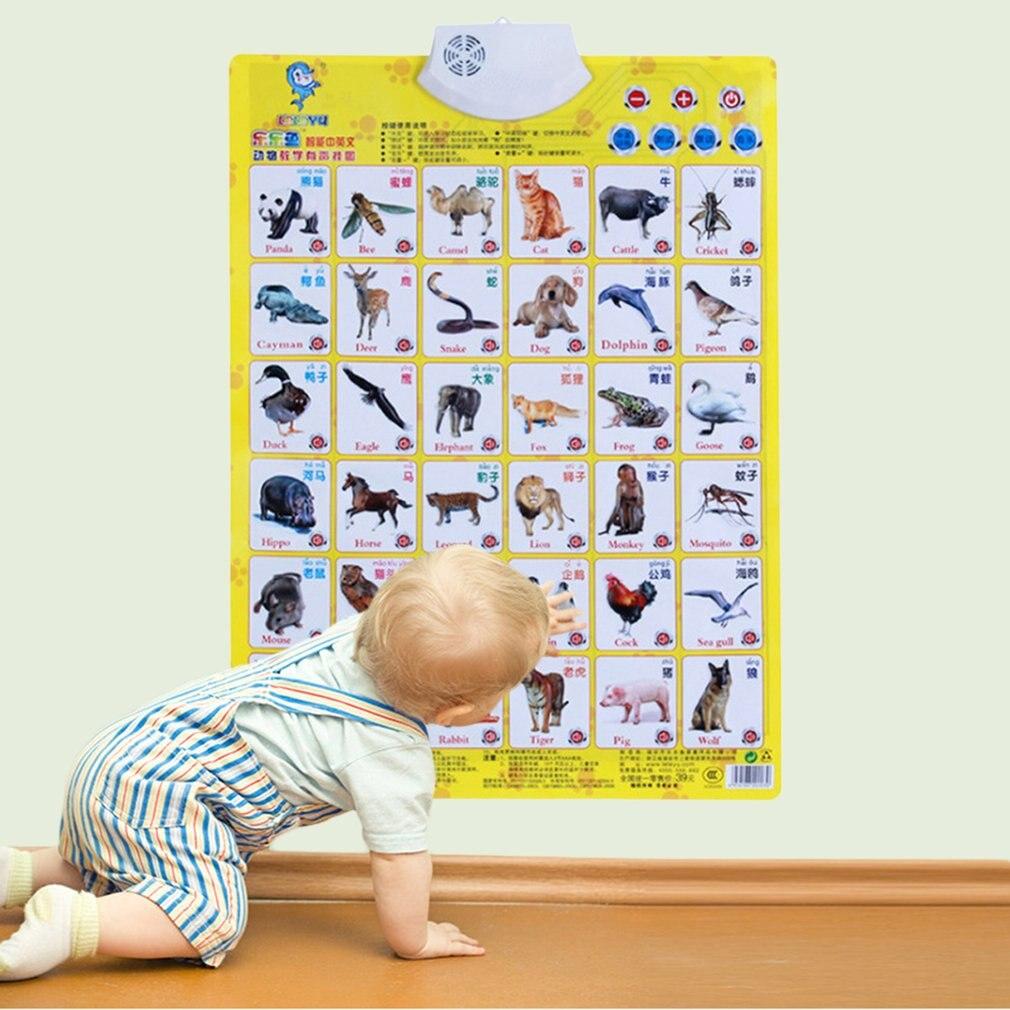 Sound Wall Chart Electronic Alphabet English Learning Machine Multifunction Preschool Toy Audio Digital Baby Kid Educational Toy