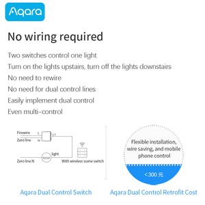 Image 2 - Aqara OPPLE Wireless Scenes Switch Dimmable Smart remote control Zigbee3.0 work with Xiaomi Mi Home App compatible Apple HomeKit