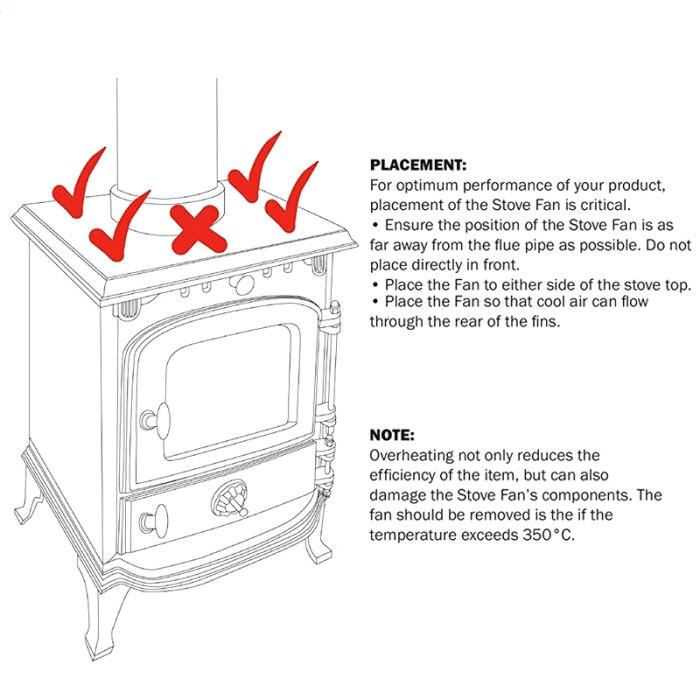 fogo queima silencioso ventilador casa distribuição de calor