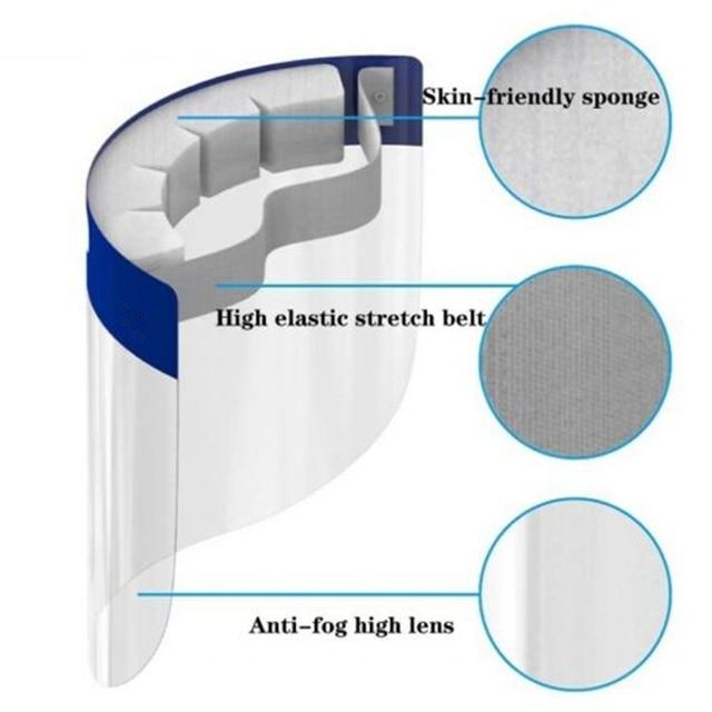 1/5/10Pcs Reusable Safety Face Shield Screen Mask Visor Eye Protection Anti-fog Protective Prevent Saliva Splash Protector Mask 5