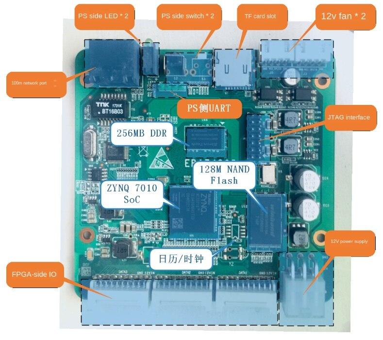 ZYNQ Development Board XC7Z7010FPGA VHDL Learning Board PCB Schematic Diagram EBAZ4205