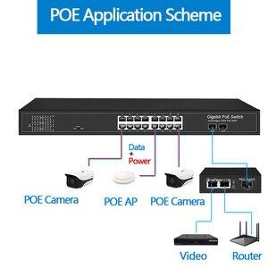 Image 5 - 16 Ports PoE Ethernet gigabit Switch With 2 Gigabit SFP 24 PoE 2 SFP Ports Gigbit PoE 48V Standard PoE Ethernet Network Switch