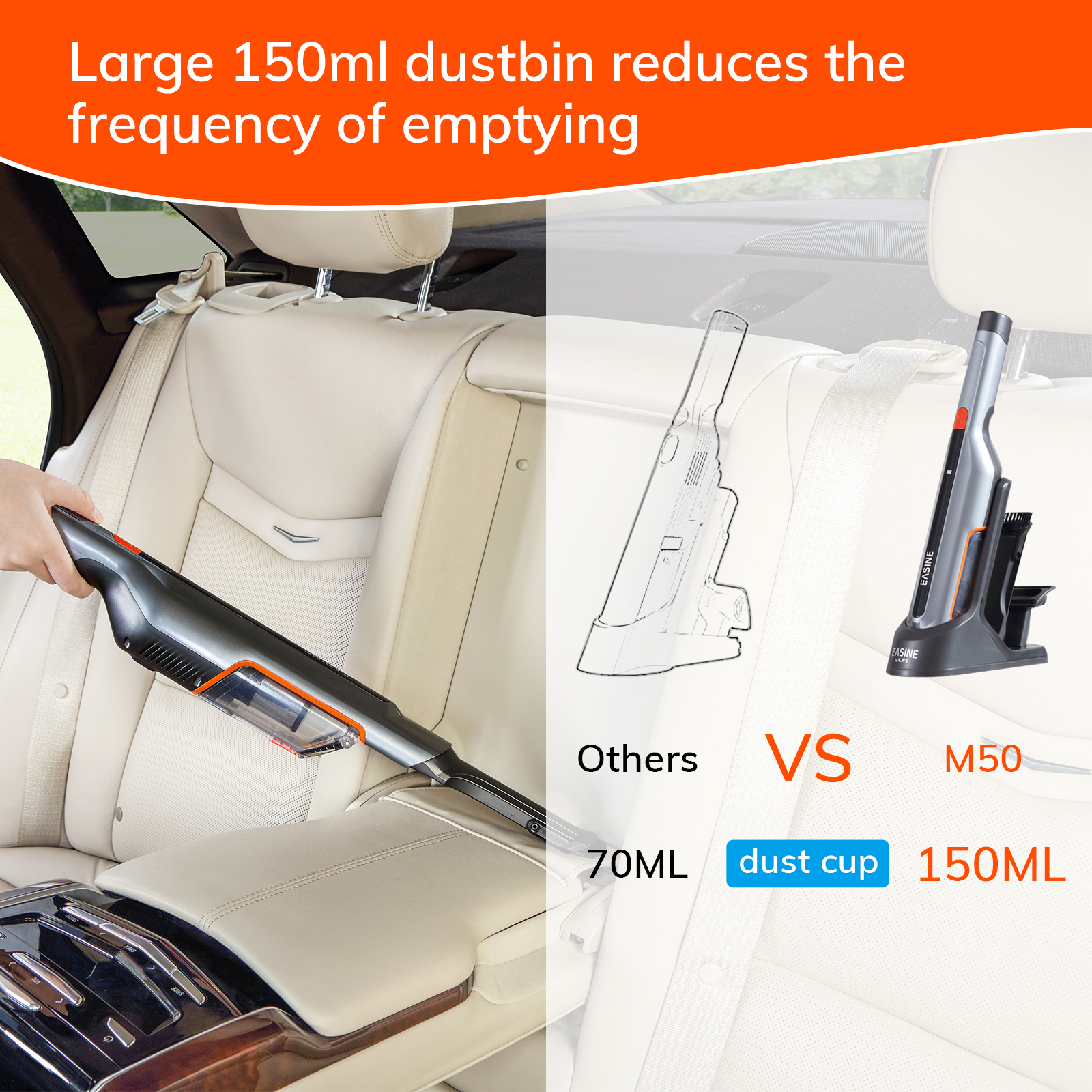 EASINE by ILIFE M50 Handheld Car Vacuum Cleaner – 14,500Pa Powerful Suction,  Type-C & USB Charging, 2 Hours Fast Charge 4