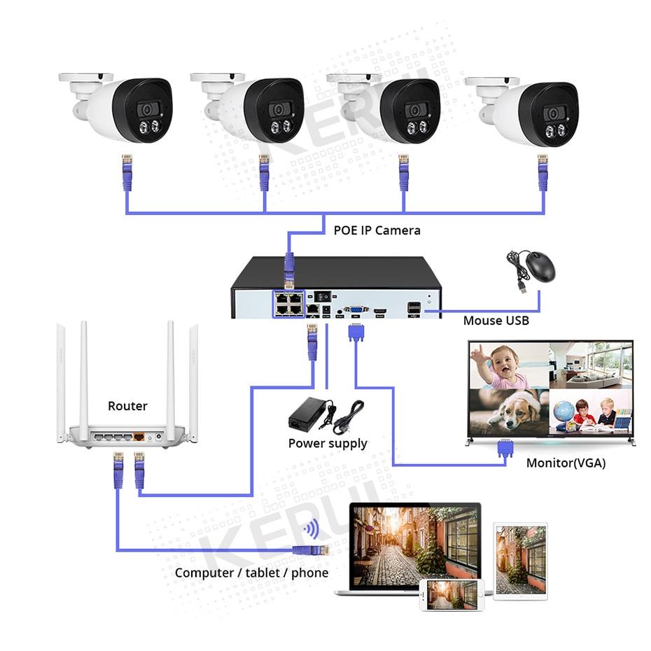 Ultimate DealØKERUI Ai-Ip-Camera Cctv-Security-System POE Outdoor Face-Record Video H.265 HD 8CH 5MP