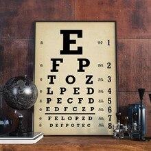 Oftalmologista presente do vintage optometria olho gráfico arte impressões oftalmologia clínica olho gráfico pintura em tela mural