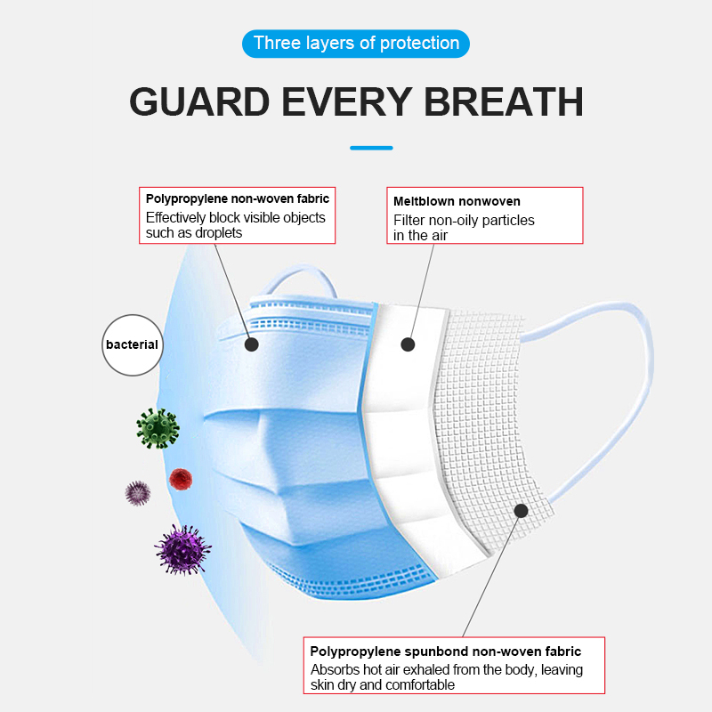 Image 2 - 100pcs ffp3 Respir Mouth Mask 3 Layer Disposable Mask Anti Dust  Mask Respirator KN95 Face Protect Non woven Anti Fog Dust proofMasks