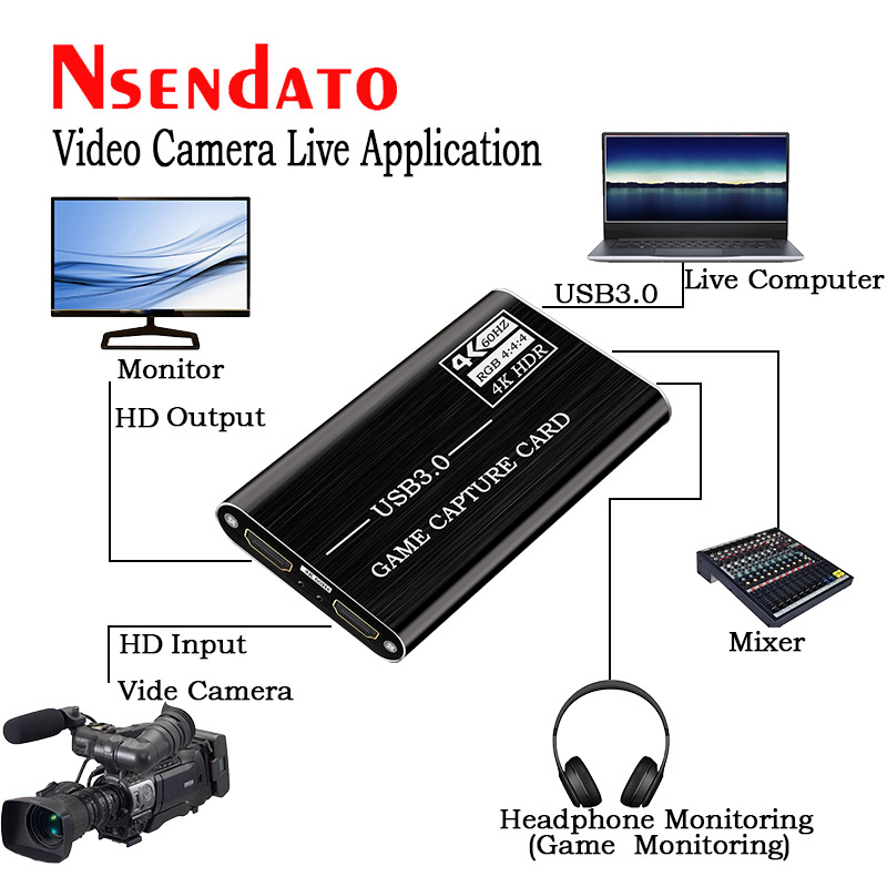 4K 1080P USB 3.0 HD Video Capture HD to USB3.0 Video capture Dongle Card Game Live streaming Recording with Audio Mic input 3