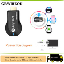 HDMI TV Stick Tv-Dongle-Receiver Share-Screen Miracast Airplay Anycast Android M2-Plus