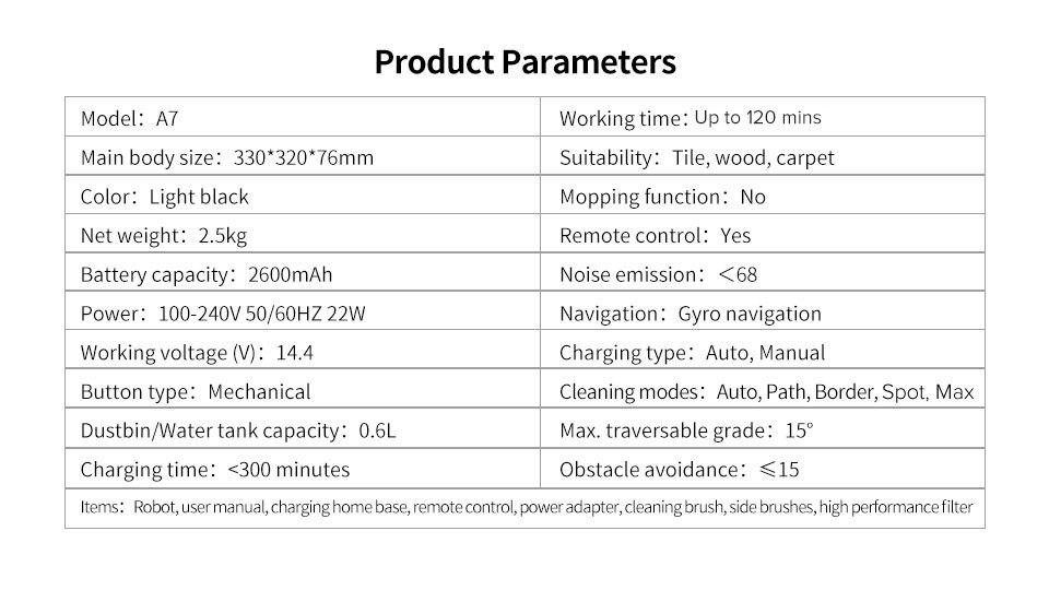 A7-parameter-960