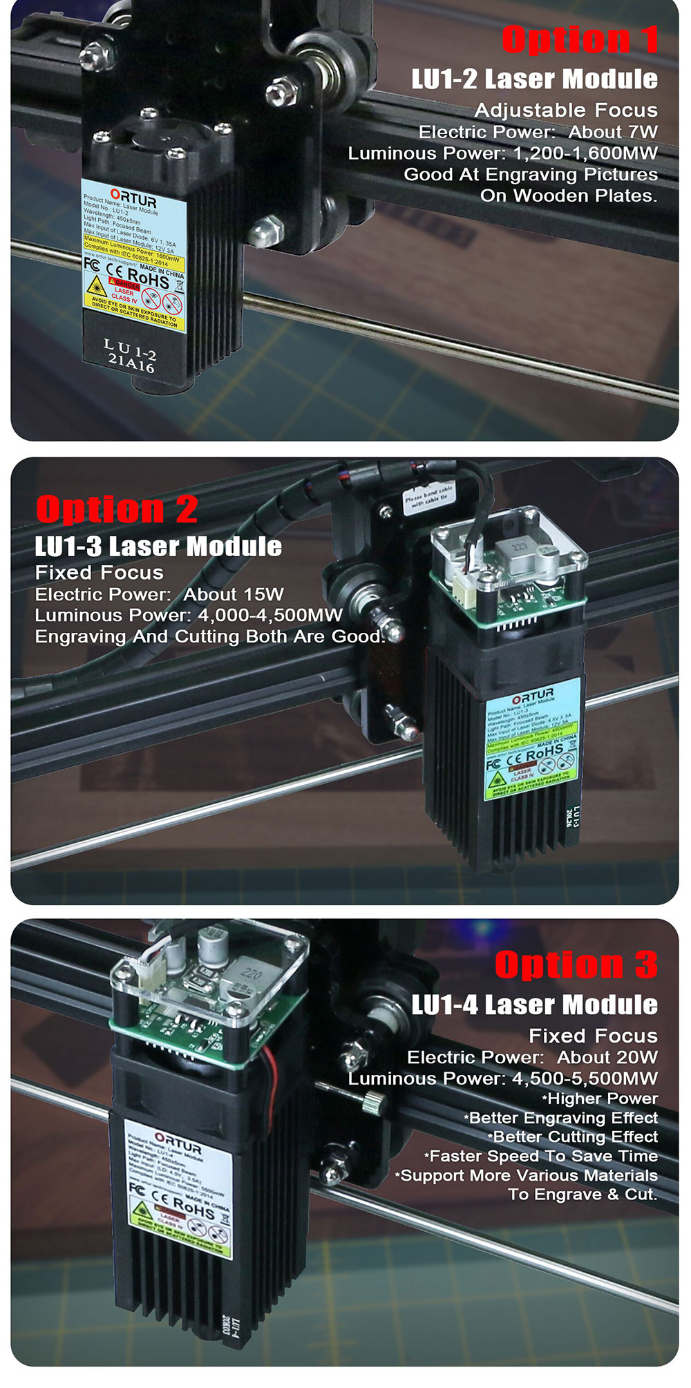 Gravare / taiere laser Ortur Laser Master 2, 400x430 mm