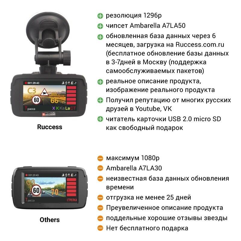 RUCCESS 2.7 Anti Car Radar Detector for Russia with GPS Police Radar Camera 170 Degree CAR DVR Full HD 1080P Video Recorder - 3