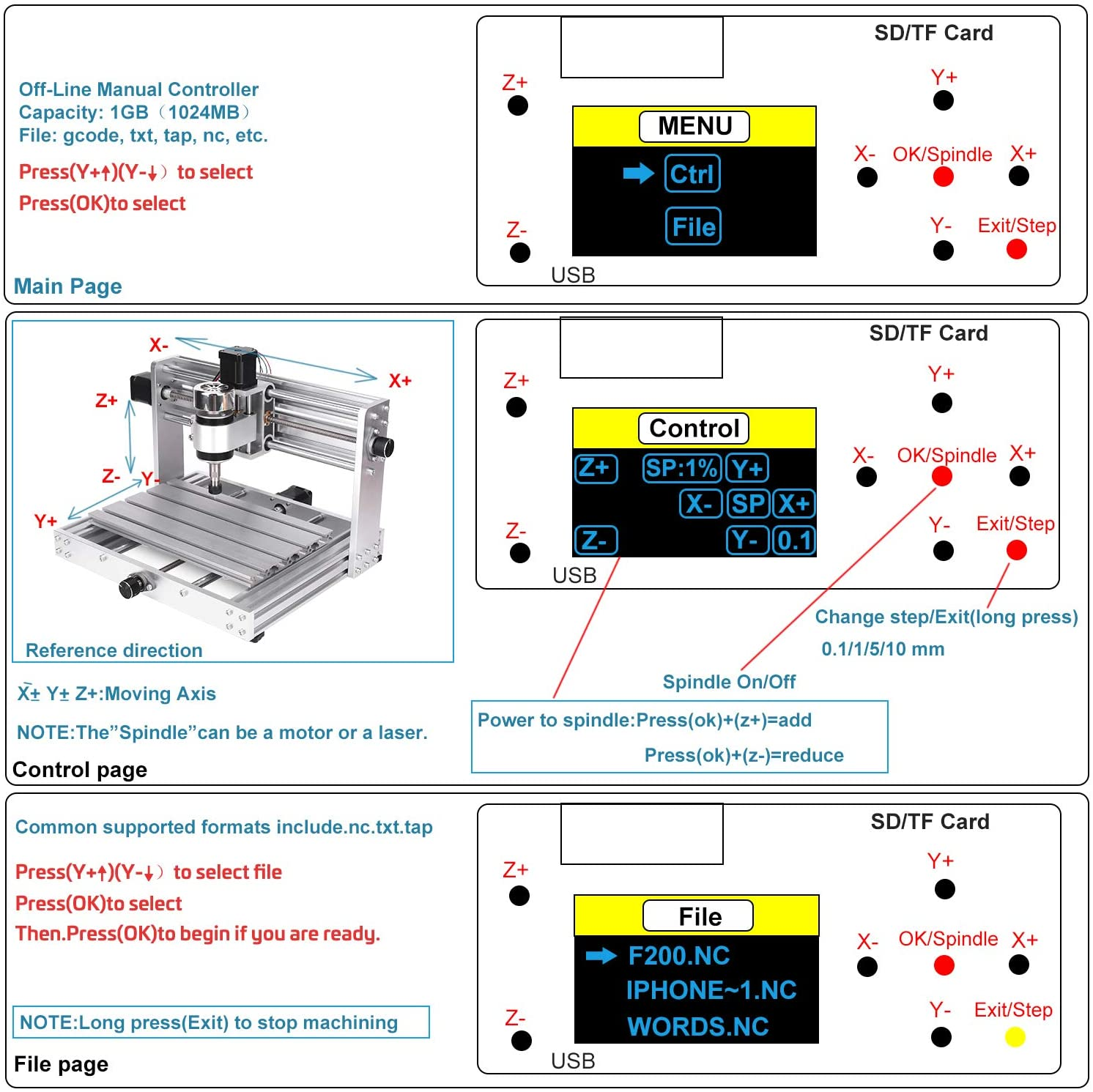 CNC Machine 3 Axis PCB Milling machine With 200W Spindle 4