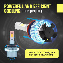 Car LED Light SUV White S2 Headlight Bulb H8/H9/H11 6500K 72W 8000LM Waterproof Replacement(China)