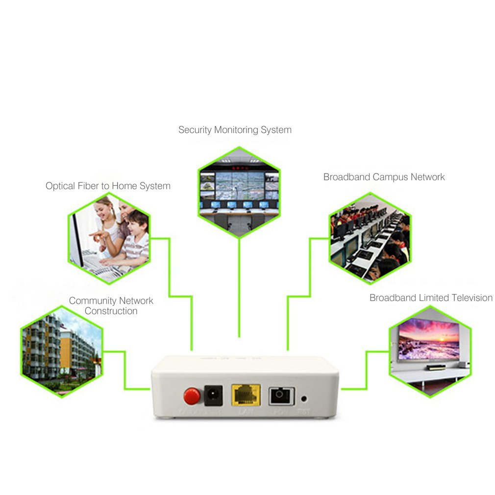 Two-port EPON ONU Terminal With 1G1F+WIFI Video Surveillance NetworkTo FTTH Mode Mini Fiber Optic Modem Router Firmware EU plue 6