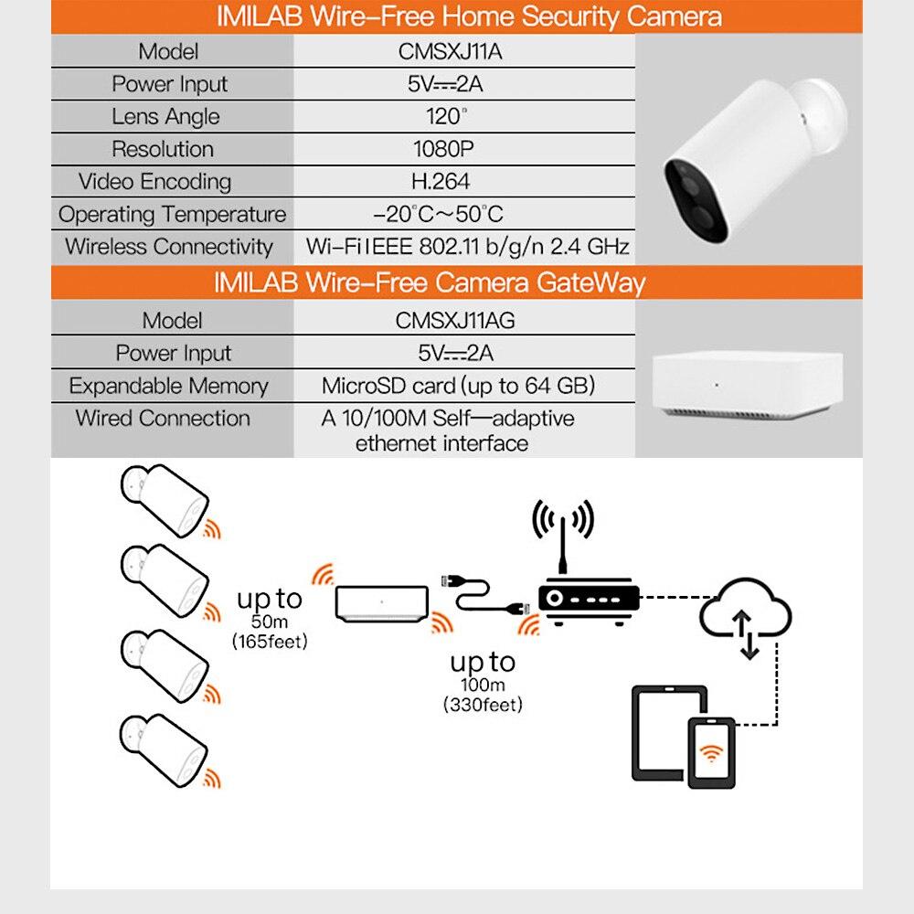 Image 5 - Global Version IMILAB EC2 Smart IP Camera Gateway 1080P AI Humanoid Detection APP Control IP66 Outdoor Wireless Smart Camera360° Video Camera   -