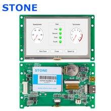 Программируемый сенсорный экран с встроенным/открытым каркасом