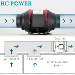 Image 4 - Ventilateur intégré, système déchappement, silencieux, pour cuisine, souffleur pour toilettes et salle de bains, 220V