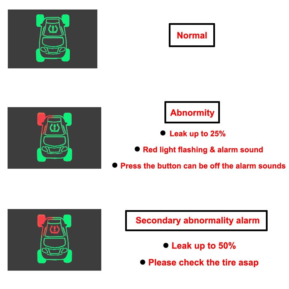 """Monitorowania ciśnienia w oponach OBD TPMS bezpieczne monitorowanie jednostki tuning samochodu, proszę kliknąć na przycisk """" dla Nissan x-trail Xtrail 2014-2017 Qashqai 2016 2017"""