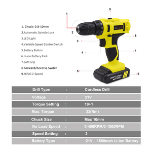 Image 3 - GOXAWEE 21V/12V Electric Screwdriver Cordless With Lithium Batteries Rechargeable Mini Drill 2 Speed Wireless Power Tool