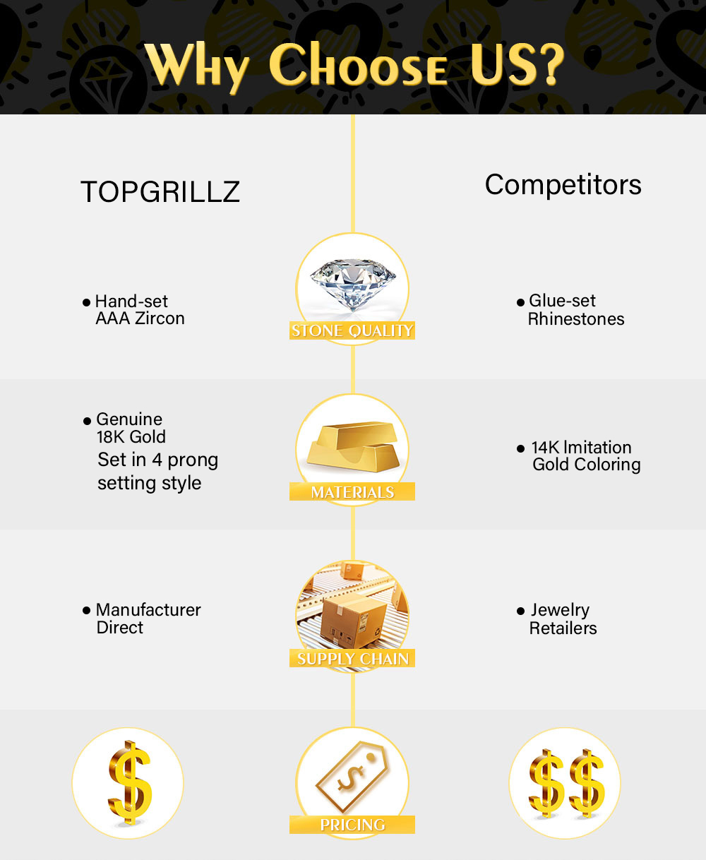 why choose us-topgrillz