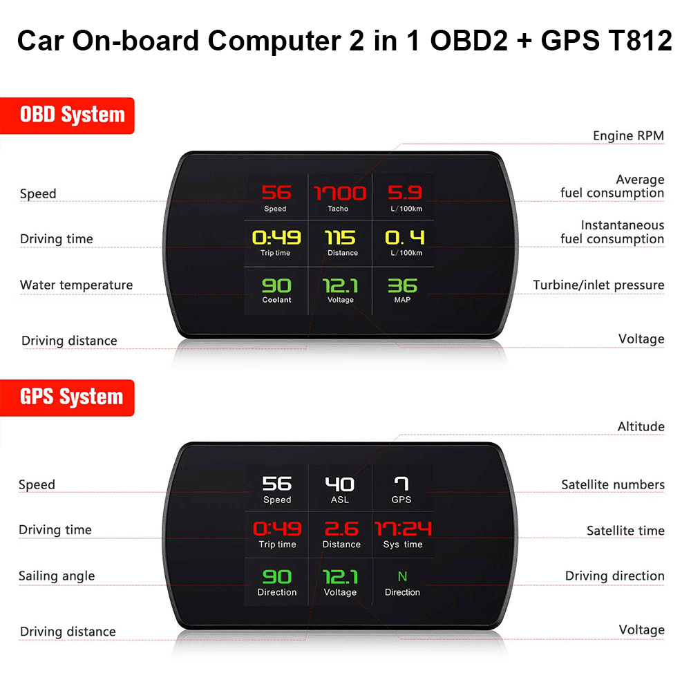 "Image 2 - Best OBD2 GPS HUD Car On board Computer 4.3"" HD TFT Digital Speed Projector OBD Head Up Display Coolant Fuel Fault Code Clear-in Head-up Display from Automobiles & Motorcycles"