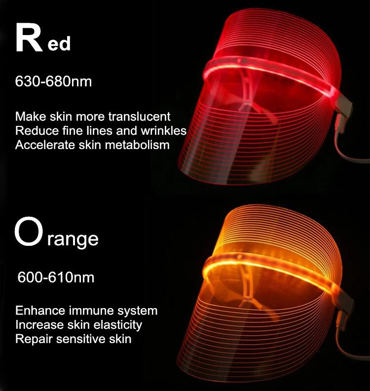 LED Light Therapy Wireless Shield Facial Mask