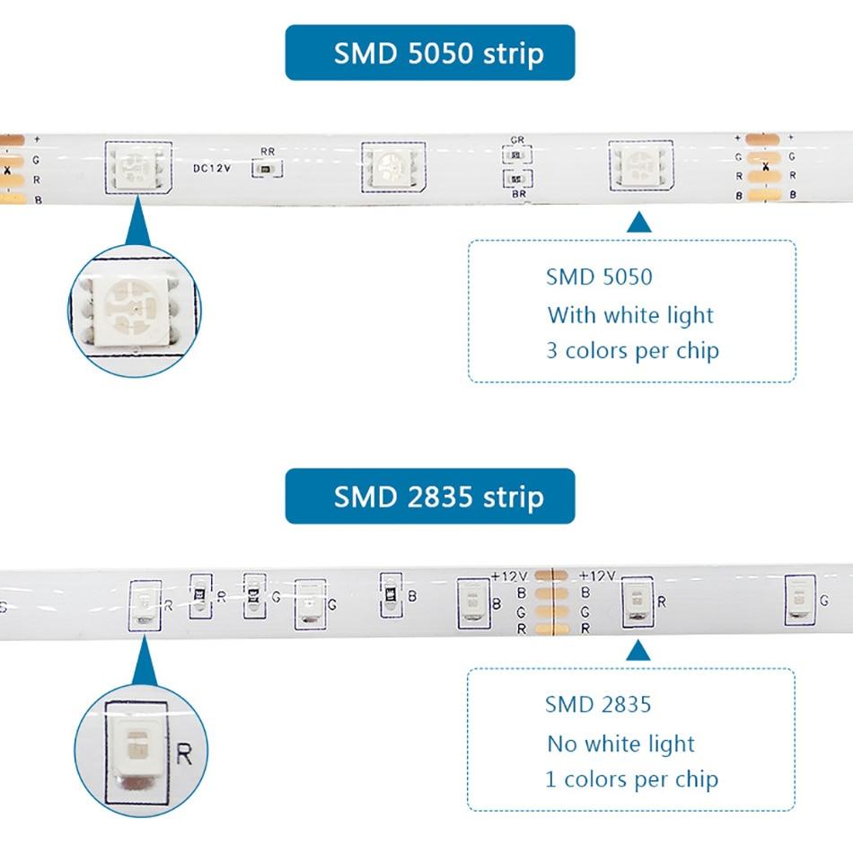 Bluetooth LED Strip Light RGB 2835 SMD 5050 Flexible Ribbon Waterproof RGB LED Light 5M 10M 15M Tape Diode 12V Bluetooth Control (2)