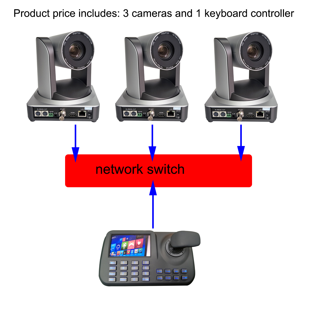 Conferencing webcam system 3PCS 10x zoom video hdmi sdi ip conference camera with 1pcs 5inch LCD Display ip keyboard controller