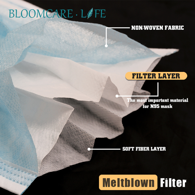 ship in 24 hours【Bloomcare】 Anti Flu Disposable three-layer protective masks bacteria face dust-proof safety masks 3