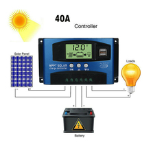 60A/50A/40A/30A Auto Solar Charge Controller MPPT With Dual USB 5V Output 12/24V Solar Panel Battery Regulator Charge стоимость