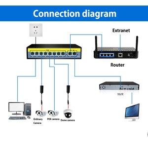 Image 2 - POE Gigabit מתג 52V 5/6/8/10/11/16/24 יציאת POE מתג עבור IP מצלמה 250 מטרים ברקים הגנת ספק כוח פנימי