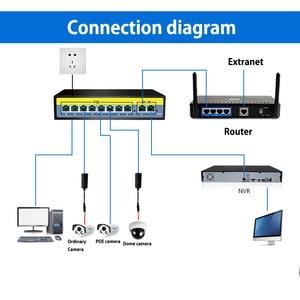 Image 2 - POE Gigabit switch 52V  5/6/8/10/11/16/24 port POE Switch for IP camera 250 meters lightning protection Internal Power Supply