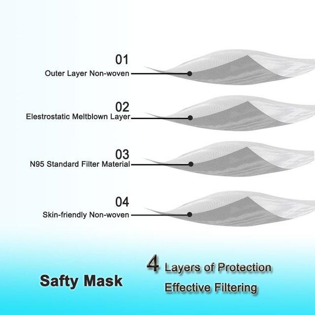 Reusable KN95 Mask Protective PM2.5 Filter Respirator Dustproof Masque Anti-Pollution Antibacterical Face Masks flu Mouth Caps 2