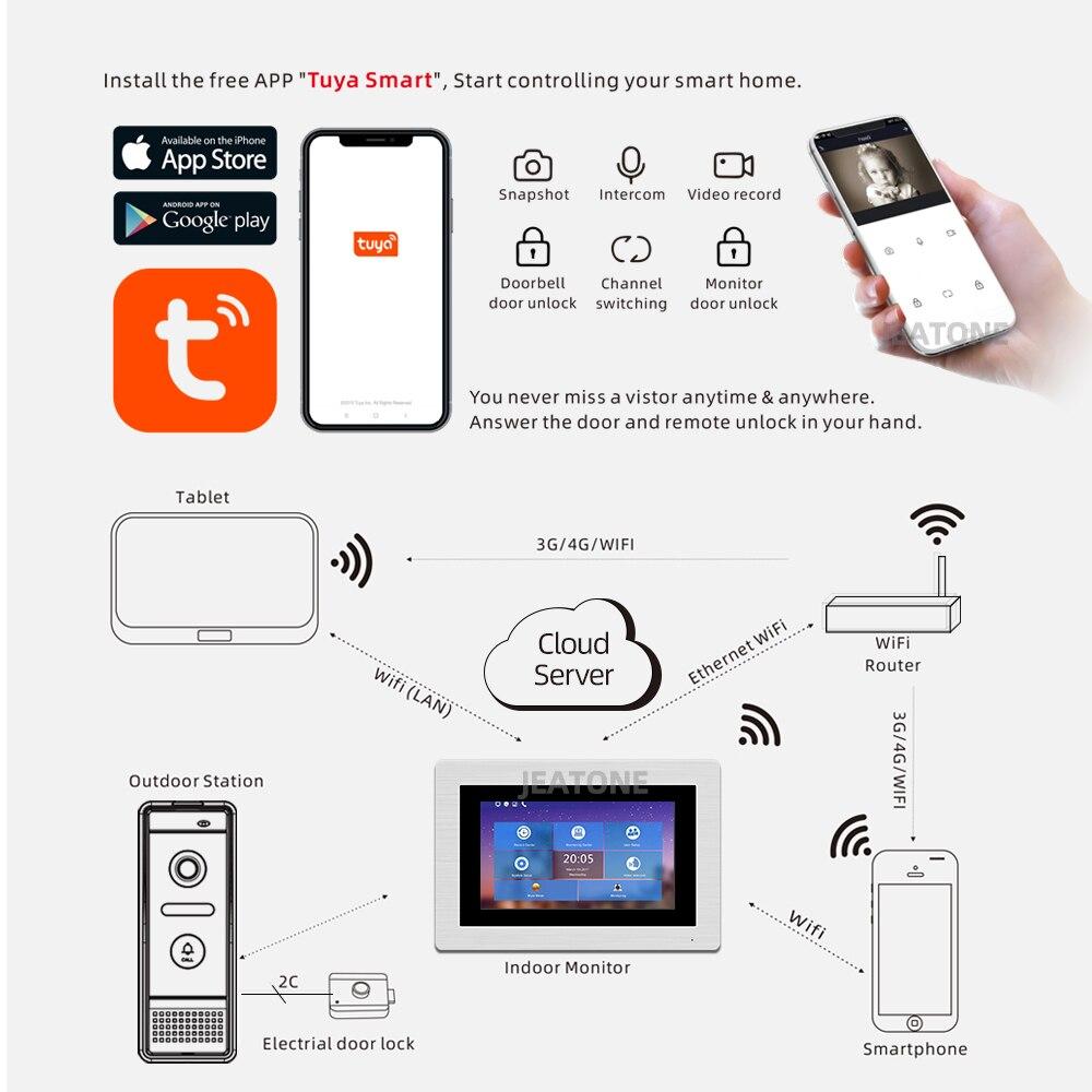 Купить с кэшбэком WIFI IP Video Door Phone Intercom System Video Doorbell 7'' Touch Screen for 3 Floors Apartment/8 Zone Alarm Support Smart Phone
