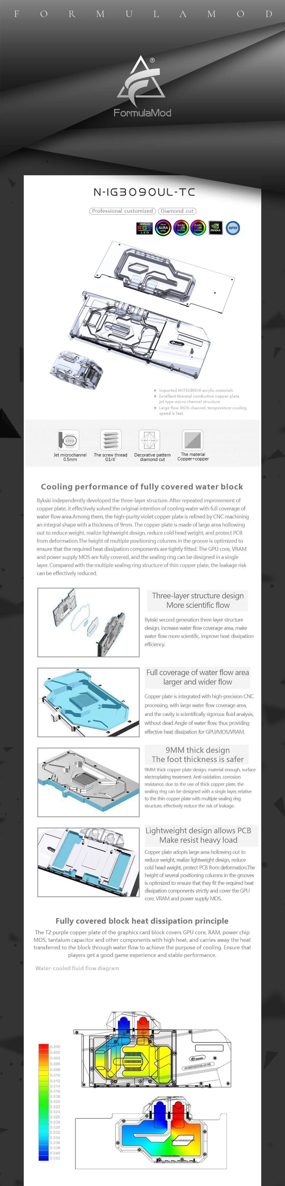 Bykski GPU Block With Active Waterway Backplane Cooler For Colorful iGame RTX 3090 3080 Advanced / Ultra N-IG3090UL-TC
