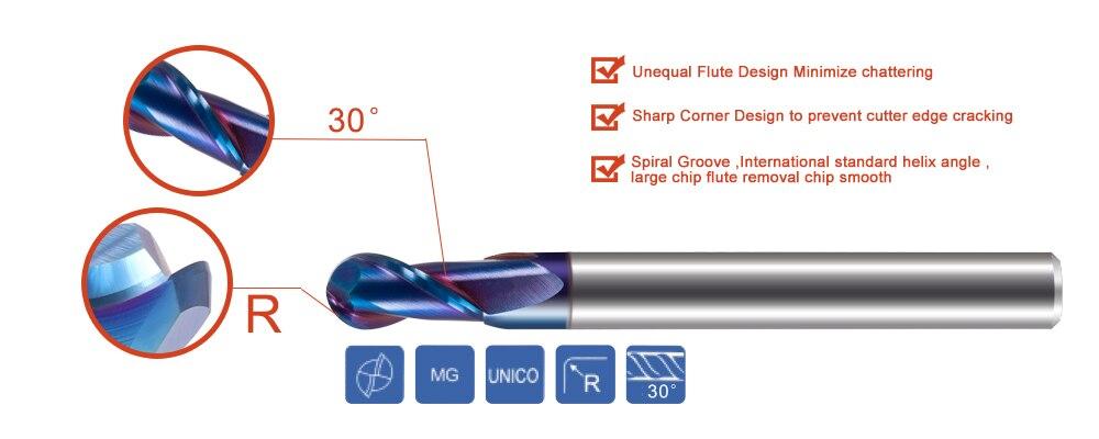 JSO Abrundfräser Z2 HS 17,5mm R=6,35mm m.AZ HANDVORSCHUB