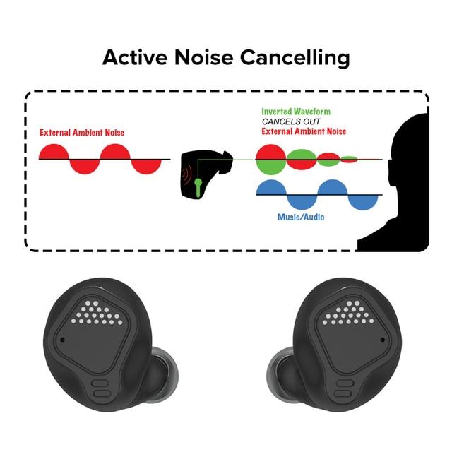 20 Decebel TWS à suppression Active du bruit et Mode marche/arrêt 30dB et avance de profondeur + annulation du bruit