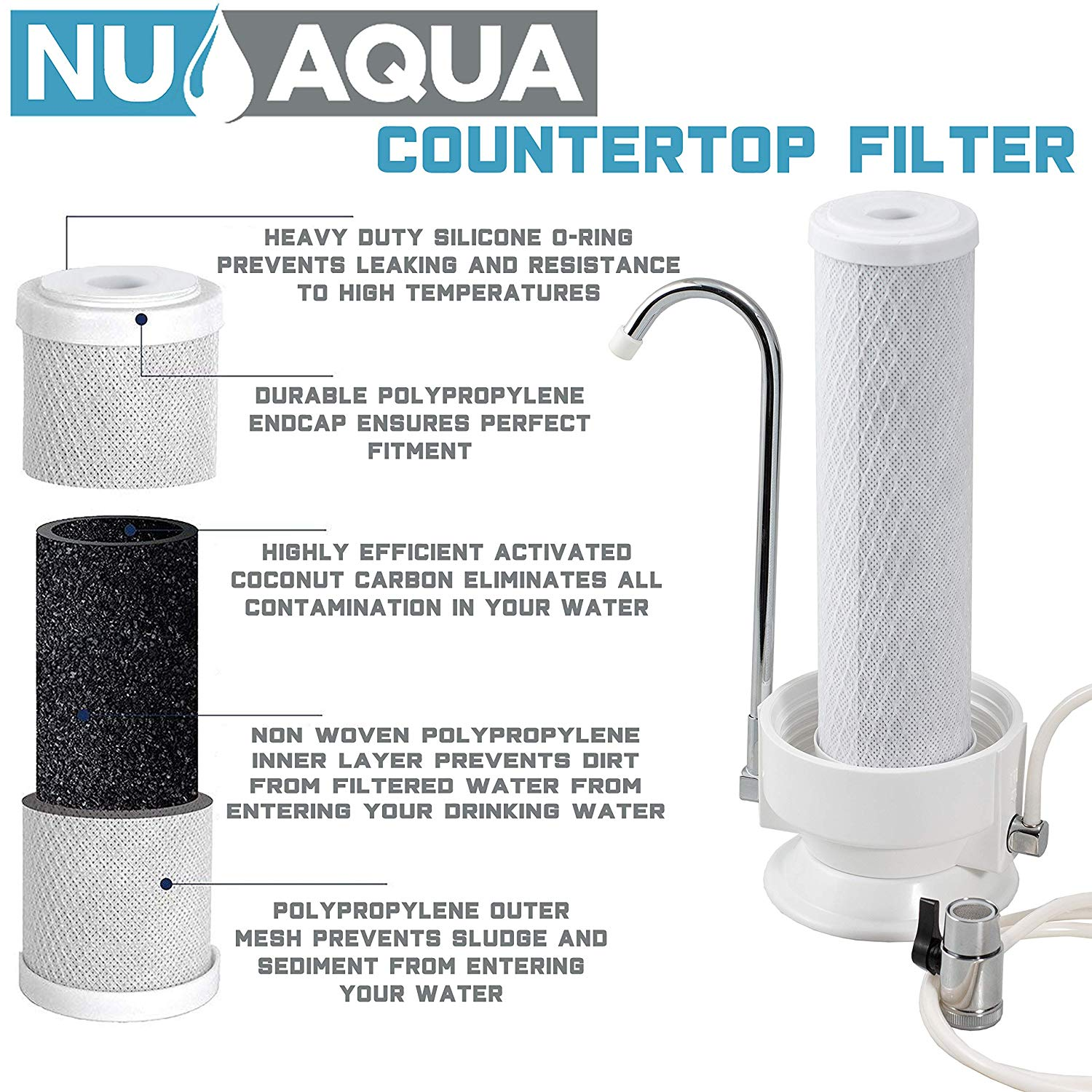 Premium Countertop Water Filtration System – Easy To Use Portable Faucet Mounted Filter Transforms Tap Water Into Drinking Water