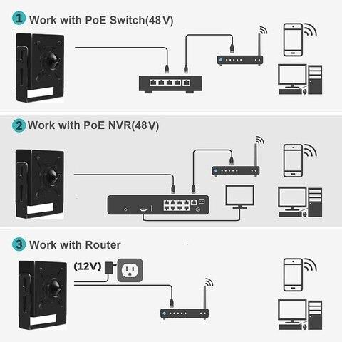 p2p rtsp camera de vigilancia para casa interior