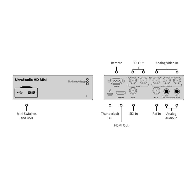 Blackmagic Design Ultrastudio Hd Mini Professional Broadcast Switcher For Hdmi Record Monitor 3g Sdi Remote Control Ultra Studio Leather Bag