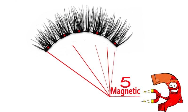 New MBA 5 Magnetic Eyelashes Curler Set Long 3D Mink Magnetic lashes Wear faux cils magnetique Natural Thick False Eyelashes 2