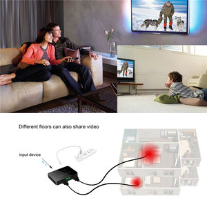 Image 4 - Robotsky HDMI Splitter Converter 1 Input 2 Output HDMI Splitter Switcher Box Hub Support 4KX2K 3D 2160p1080p for XBOX360 PS3/4/5