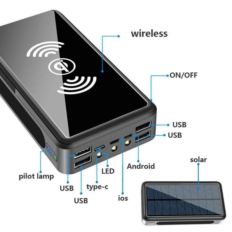 Cargador inalámbrico Qi 80000mAh, Banco de energía Solar, 4usb 9V4A cargador móvil, Banco de batería externa para Iphone Samsung Xiaomi